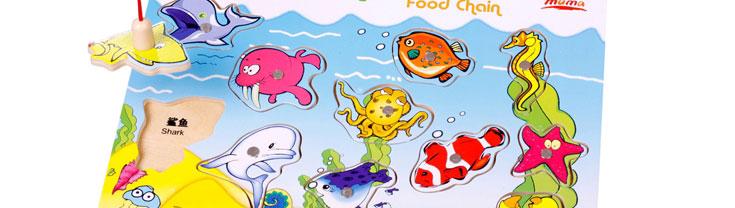 0353海洋食物链