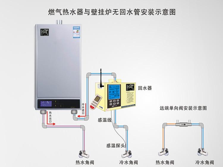 厨卫大电 即热热水器 好特 好特热水循环系统ht-1212w  库&nbsp图片