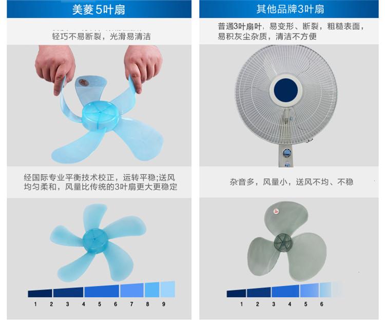 美菱落地扇ml-501 电风扇 自然风 遥控定时客厅教室静音(机械)